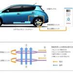 NEXCOが日産リーフ EV電気自動車「ワイヤレス充電」実証試験をはじめた!