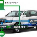FCV燃料電池車がEV電気自動車に負ける3つの理由