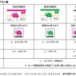 日本充電サービス(NCS)のカードプランで何が変わる?三菱系EVは?